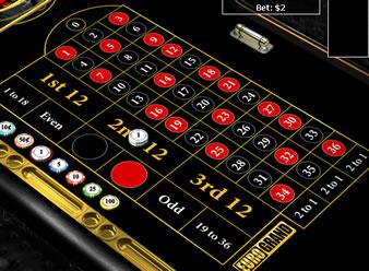 eurogrand casino gute erfahrungen